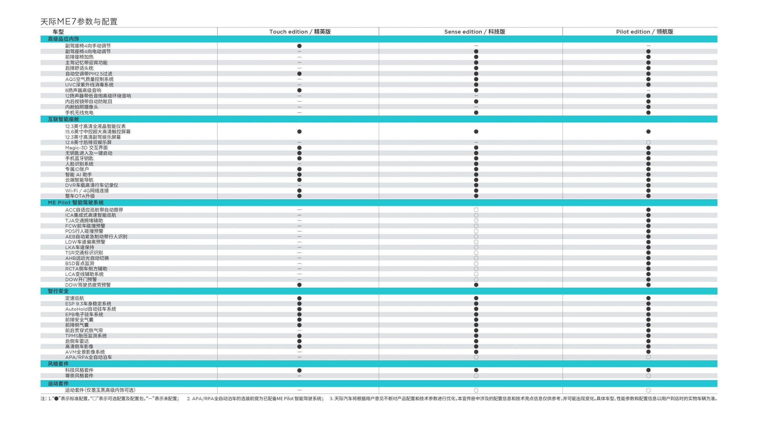 天际ME7详细配置表插图1
